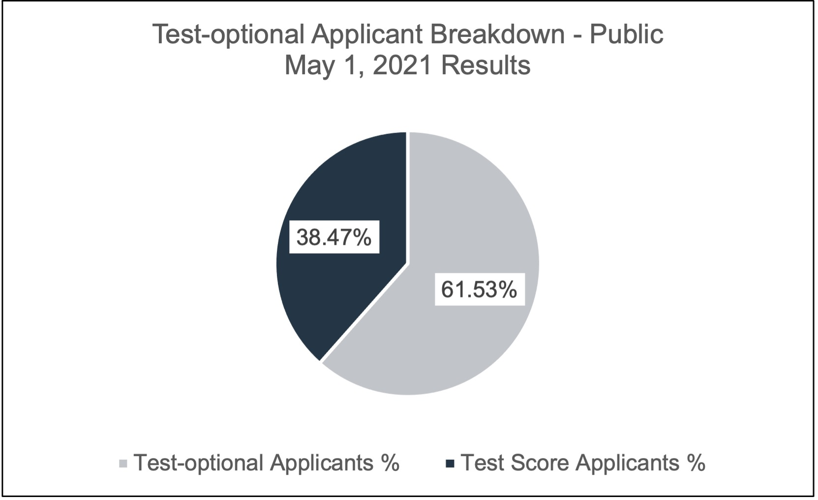 may-2021-to-applicant-public