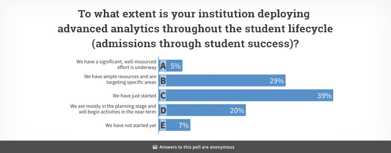 Predicting Student Outcomes