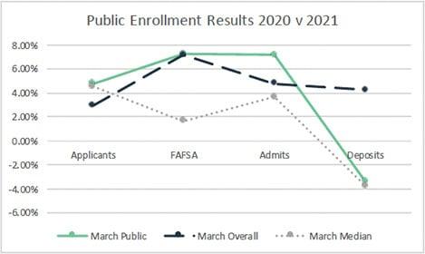 march-2021-public-enrollment-snapshot