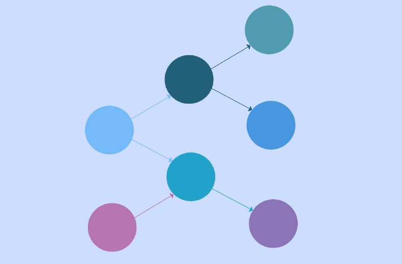Predicting the Effect of Interventions: Bayesian Networks to the Rescue!